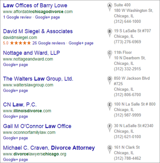 Google 7 Pack Listing for Divorce Attorney Chicago Illinois